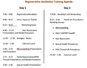 Regenerative Aesthetics Training Agenda